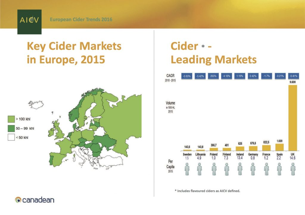 cidertrends2016-04